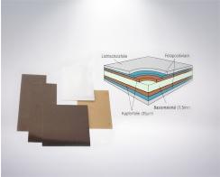 Basismaterial Metallfolien
